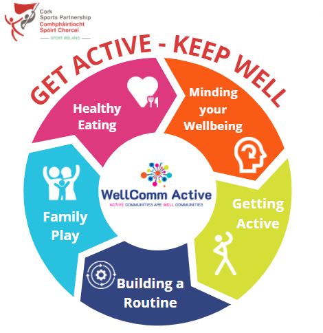 Get Active Keep Well