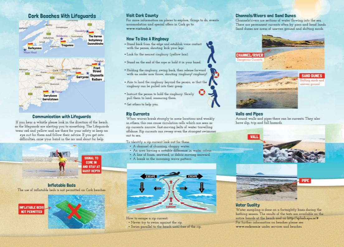 Beach Safety Guide